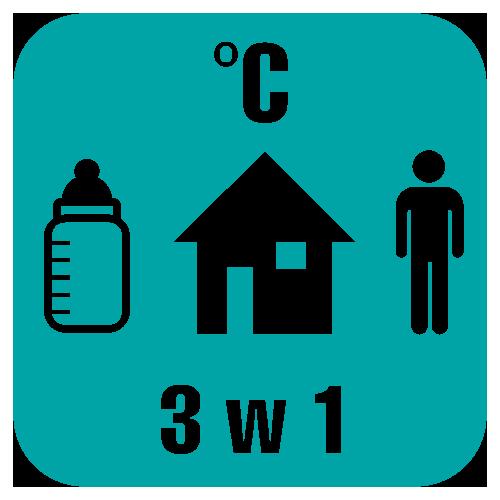 pomiar temperatury, pożywienia i otoczenia